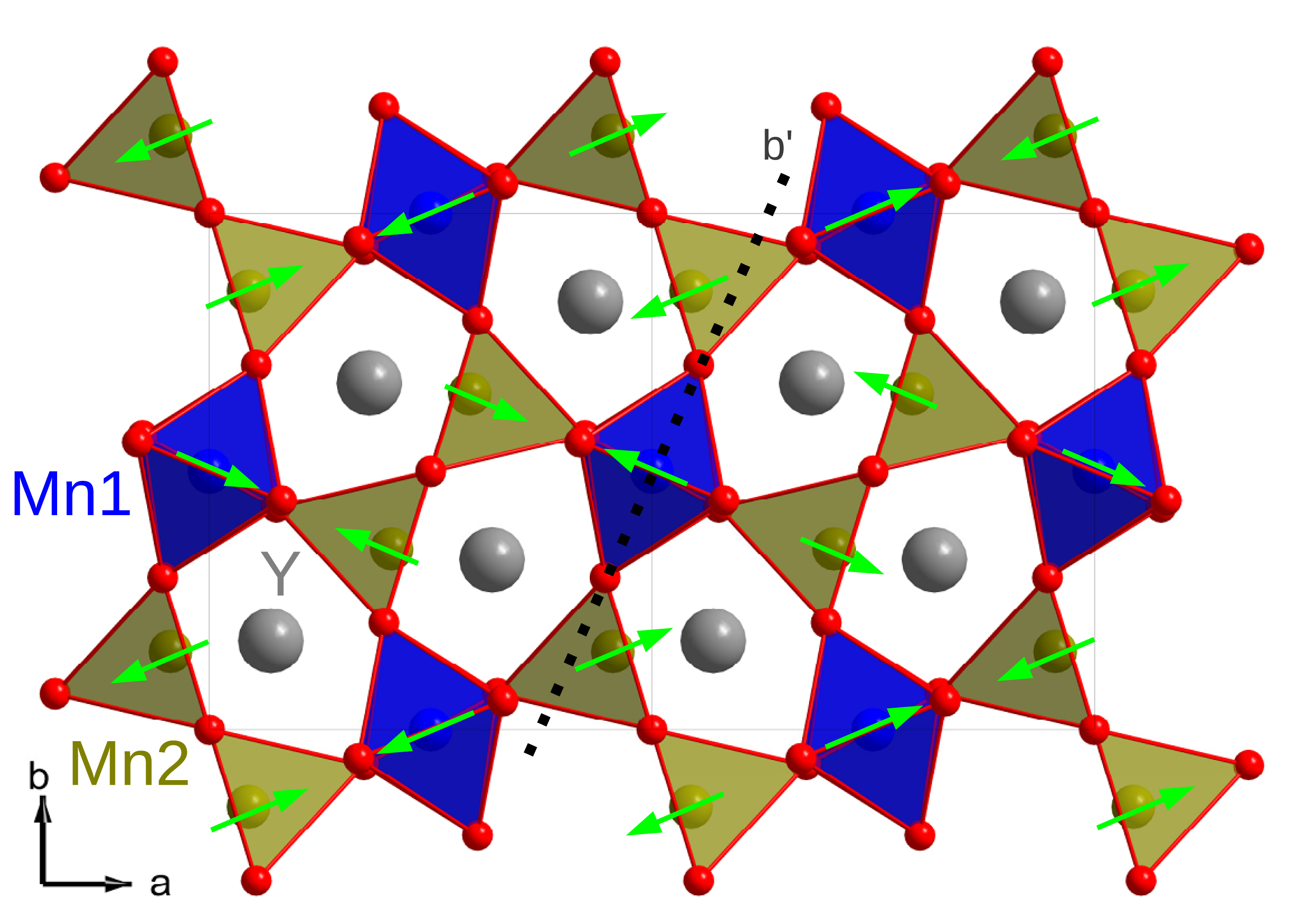 Photon Sciences Enews Rare Coupling Of Magnetic And Electric Oxygen Atom Diagram Atoms Crystal Structure