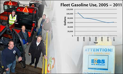 Fleet Gasoline Use