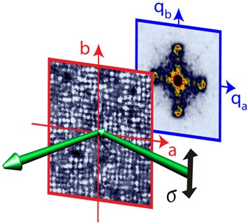 atomic-scale microscopy