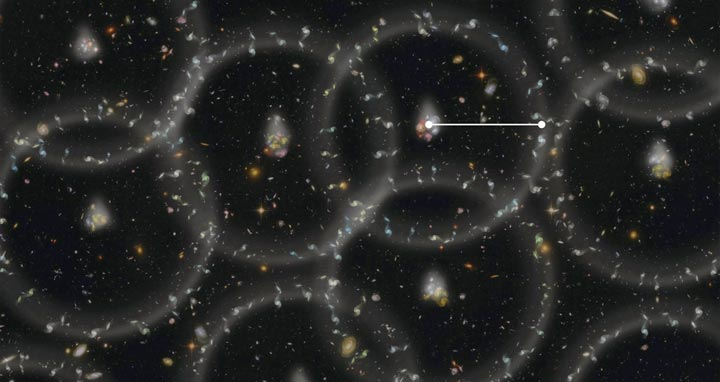 artist's concept of the new measurement of the size of the Universe
