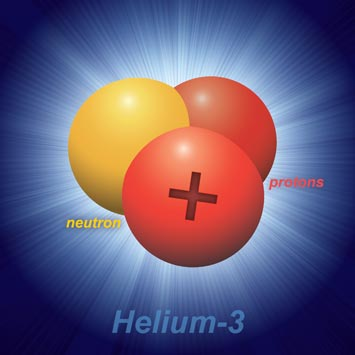 helium-3 ion stripped of its electrons