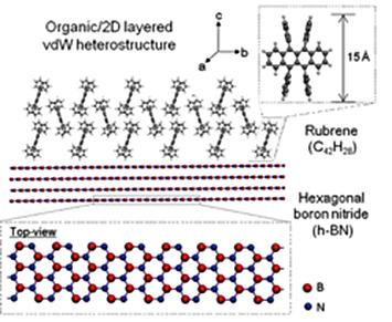 heterostructure of rubrene/h-BN