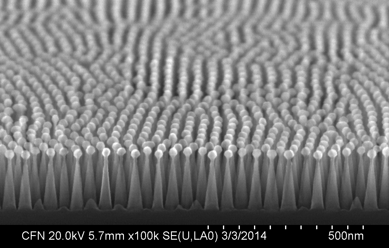Self Assembled Nanotextures Create Antireflective Surface