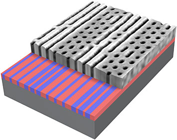 self-assembling block copolymers