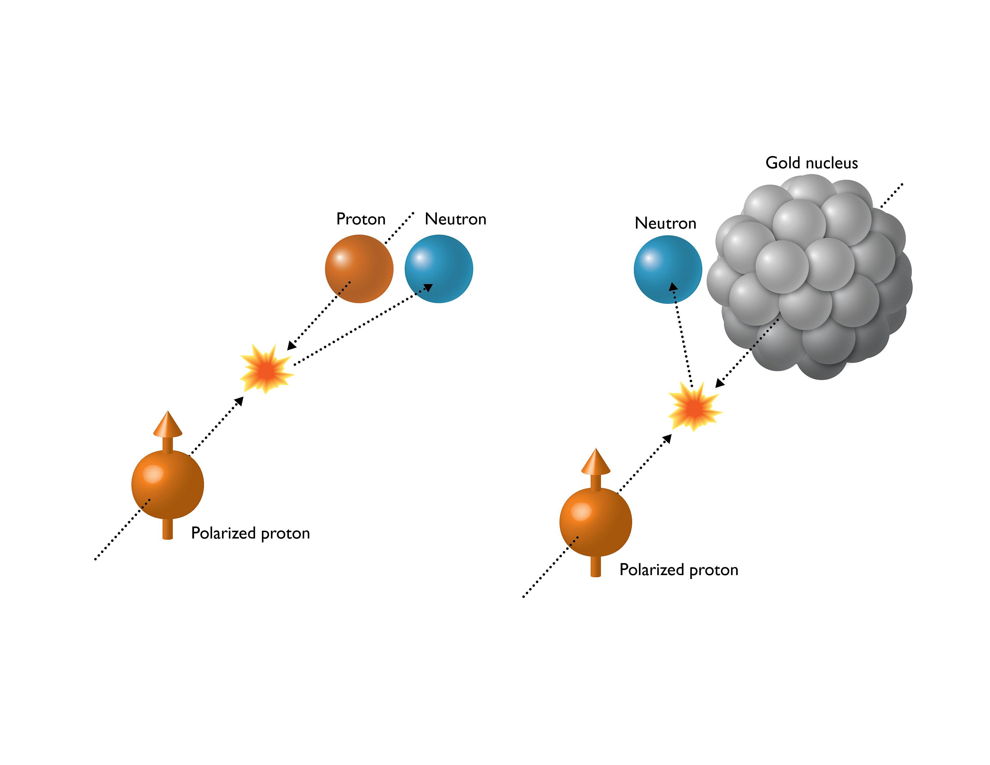 Surprising Result Shocks Scientists Studying Spin