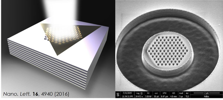 photonic hypercrystal etched from a metamateria