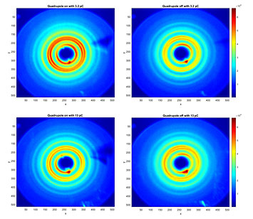 Image of  four different electron diffraction measurements at ATF