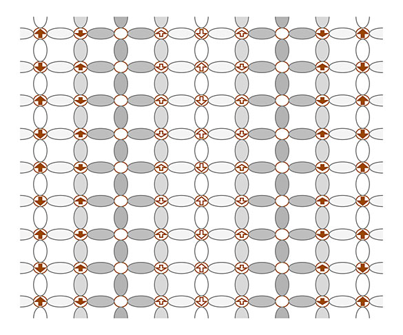 This image represents the stripes of magnetism and charge in the cuprate (copper and oxygen) layers of the superconductor LBCO. Gray shading represents the modulation of the charge (
