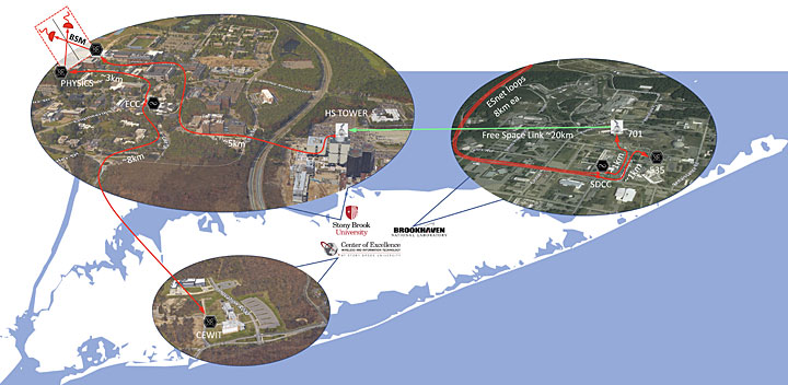 aurial view of quantum network over Long Island