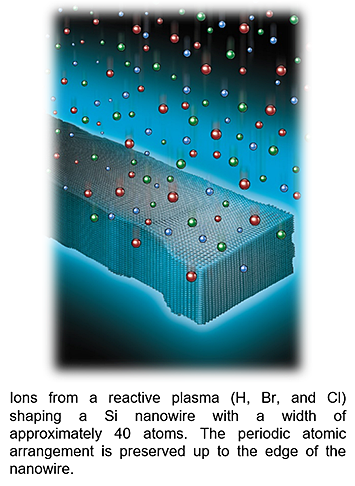 ions from a reactive plasma