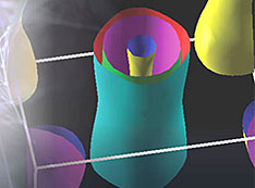 Photon Sciences | Operating the National Synchrotron Light