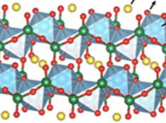 Crystal structure of minerals