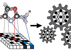 Part of a schematic showing the steps for training a machine learning model to predict an x-ray abso
