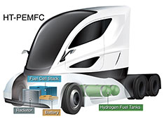 An artist's concept of a heavy-duty vehicle equipped with high-temperature proton exchange memb