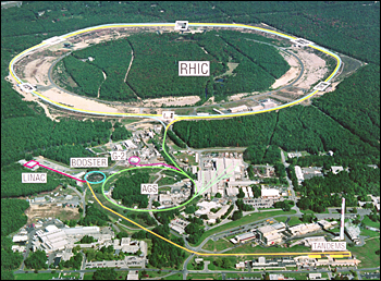 Aerial view of the RHIC complex