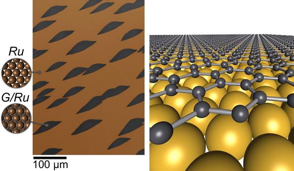 graphene images