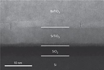 ferroelectric films