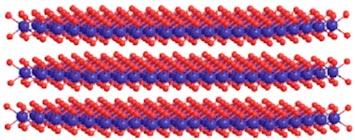 nanoscale clusters