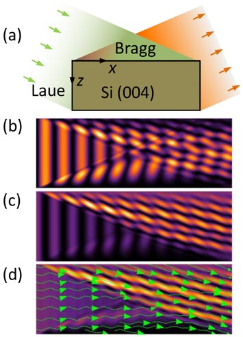 silicon microcrystal