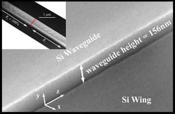 SEM view of Si waveguide sidewalls