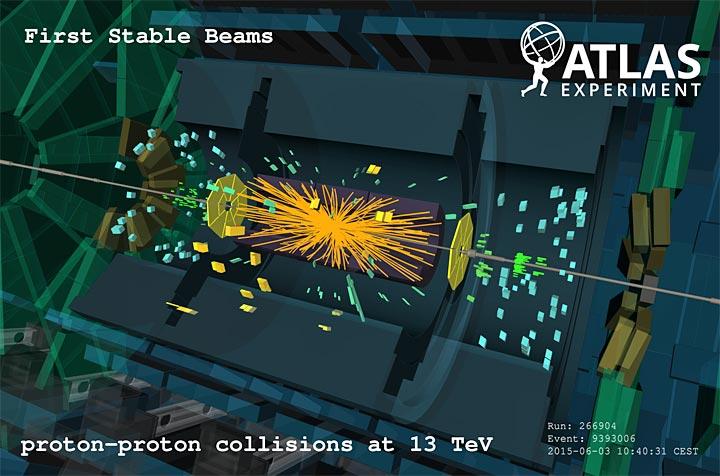 proton-proton collision event