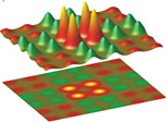 electron spin maps of iron-tellurium-sulfur material